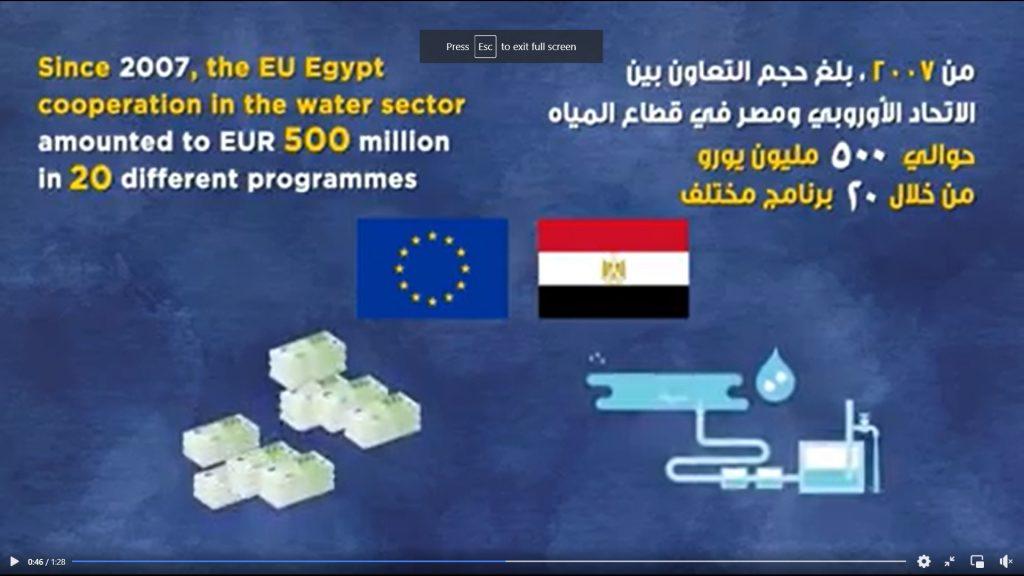 EU Water Stars